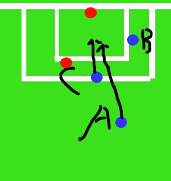 足球规则越位图解终于解决了我的