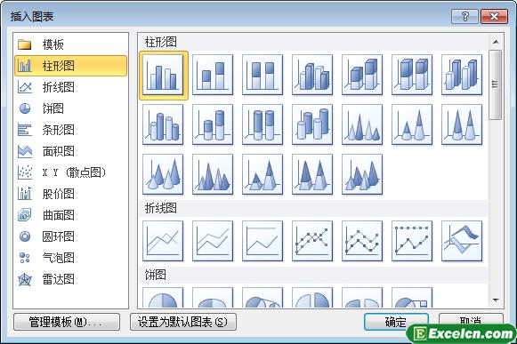 绘制Excel图表的类型