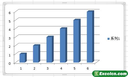 Excel的立体图表