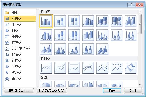 更改整个Excel图表类型