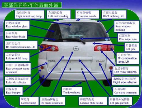 汽车构造图解高清图片
