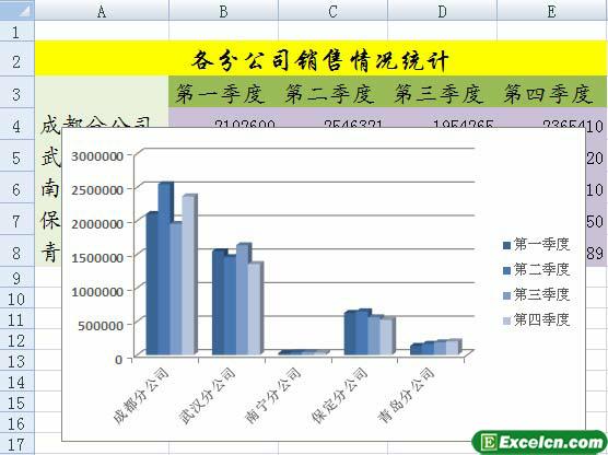 excel图表添加数据
