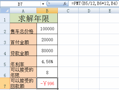 单变量模拟运算主要用来分析