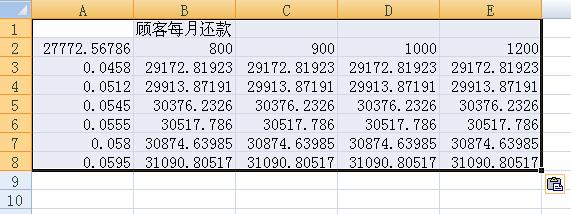 将模拟运算结果转换为常量