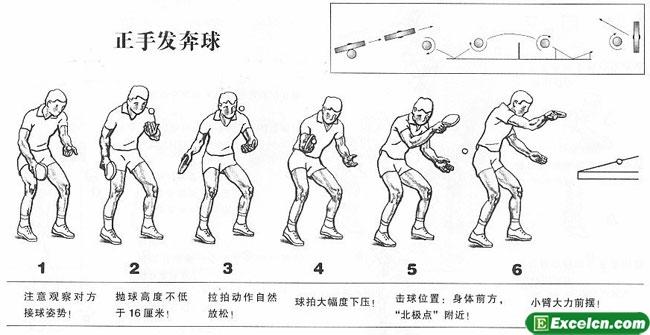乒乓球发球技术图解