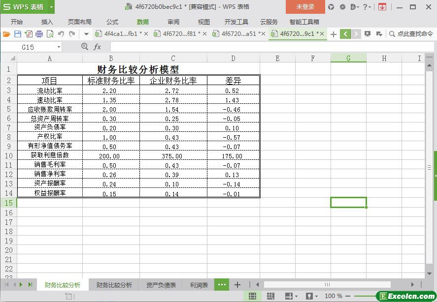 excel财务分析表模板