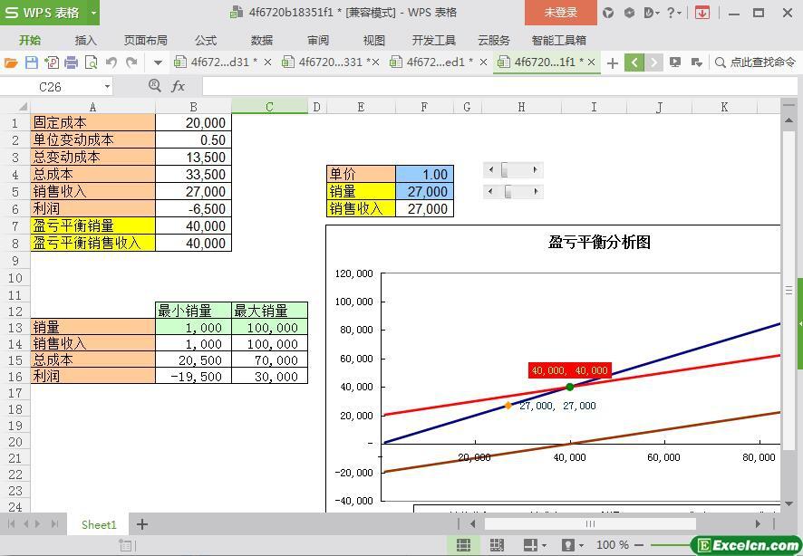 excel盈亏平衡分析图模板