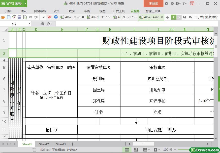 excel财政性建设项目阶段式审核流程总表模板