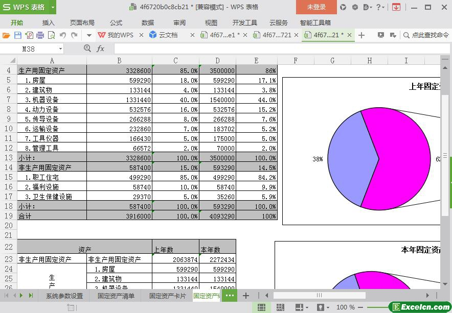excel固定资产综合分析模板