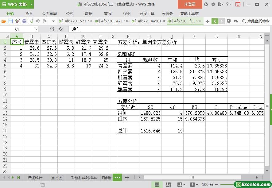 excel分析工具库模板