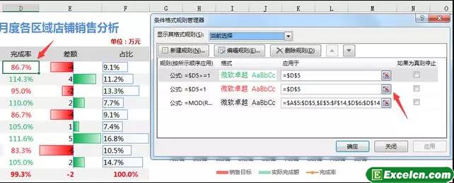 Excel销售数据分析图形图表