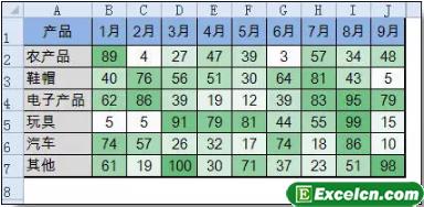 财务做数据分析,这两个Excel功能狠有用!