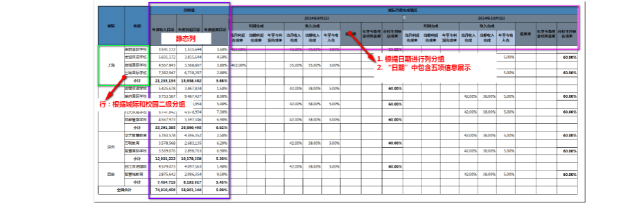 引入动态Excel报表-excel学习网