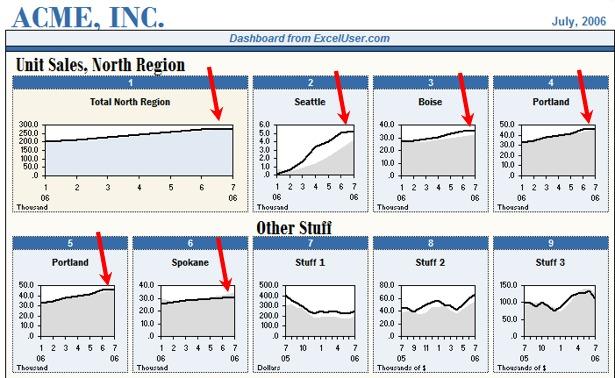 做可视化分析,它比Excel透视表强过10倍-excel表格