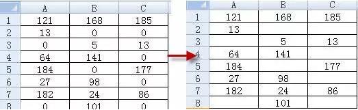 Excel数值不显示的三种快速解决方法