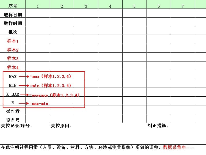 Excel怎么做Xbar-R控制图,制做SPC Xbar-R控制图方法详细介绍